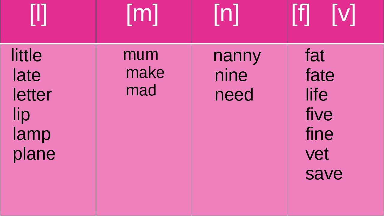 [l] [m] [n] [f] [v] little late letter lip lamp plane mum make mad nanny nine...
