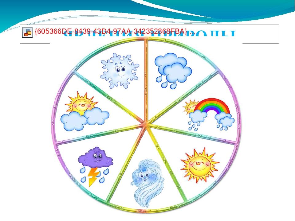 картинки на календарь погоды в младшей группе окна