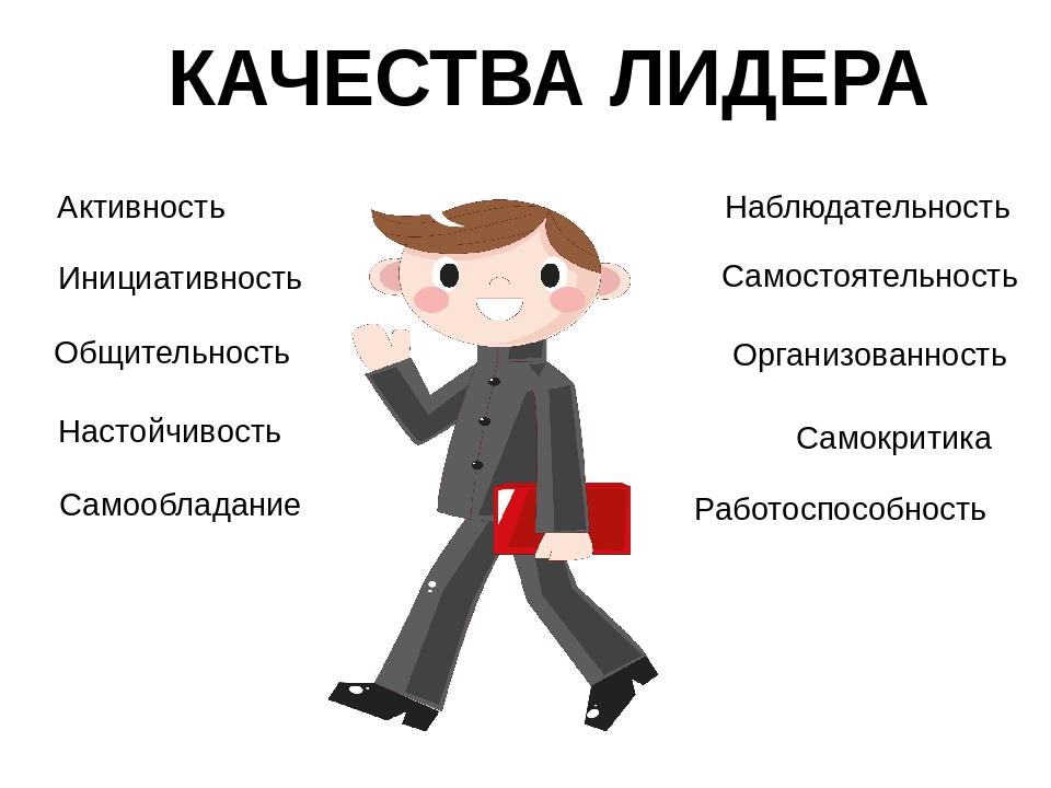 КАЧЕСТВА ЛИДЕРА Активность Инициативность Самостоятельность Организованность...