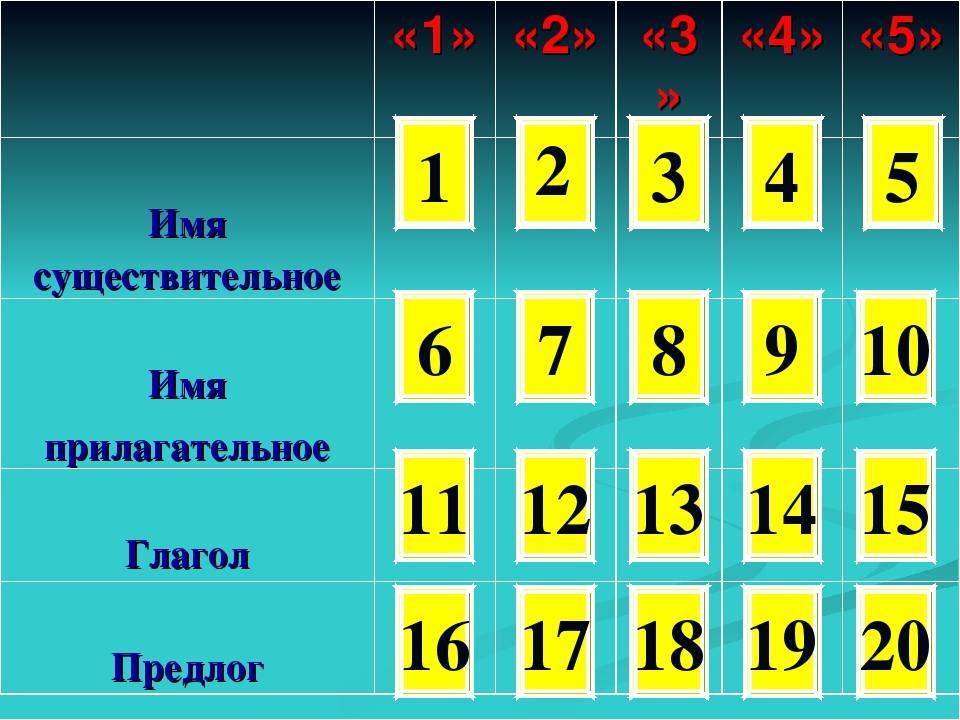 3 4 5 2 1 10 6 7 8 9 11 12 13 14 15 16 17 18 19 20 «1»«2»«3»«4»«5» Имя с...