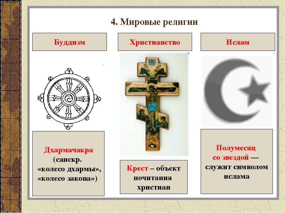 картинки общей религии образом под
