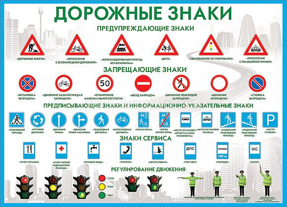 Дорожные знаки в стихах и картинках для детей