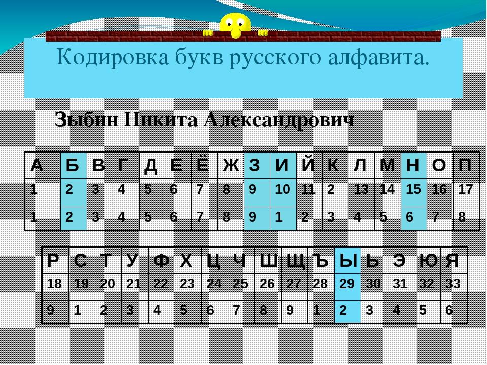 Кодировка Похудения Спб. Обзор лучших клиник снижения веса в Санкт-Петербурге