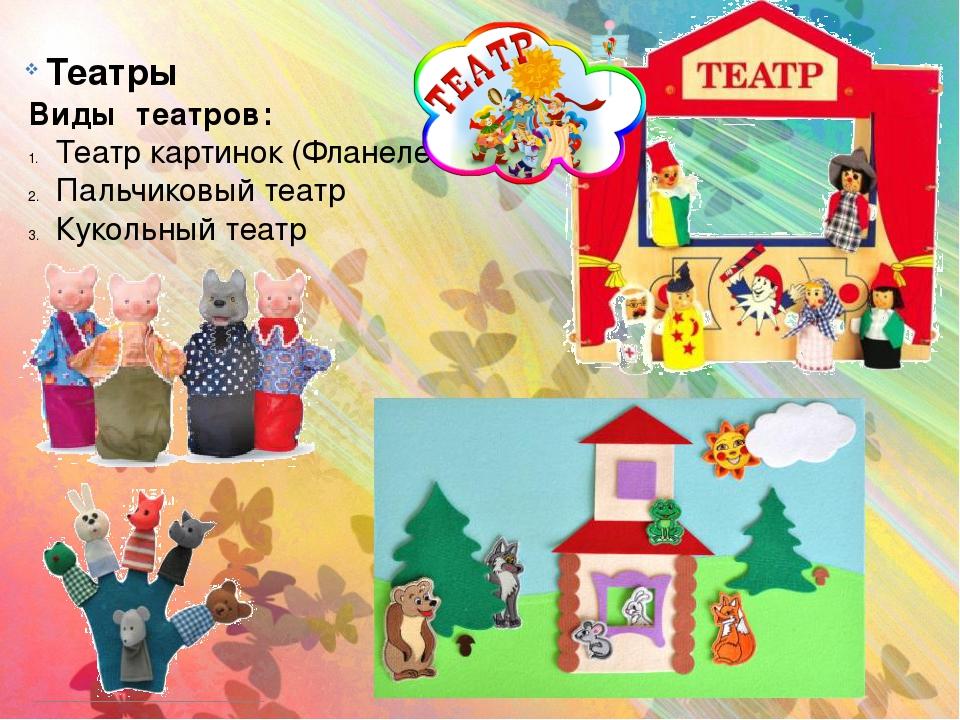 Картинки виды театра для детей в детском саду
