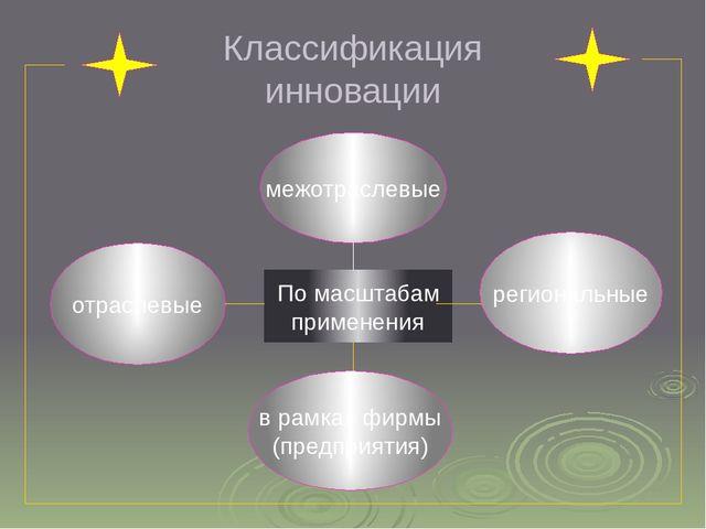 Презентация на тему Инновационная деятельность предприятия  Классификация инновации региональные отраслевые в рамках фирмы предприятия