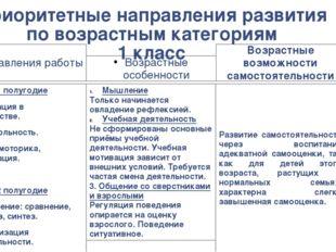 Приоритетные направления развития по возрастным категориям 1 класс Направлени