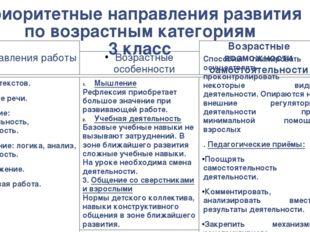 Приоритетные направления развития по возрастным категориям 3 класс Направлени