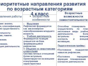 Приоритетные направления развития по возрастным категориям 4 класс Направлени