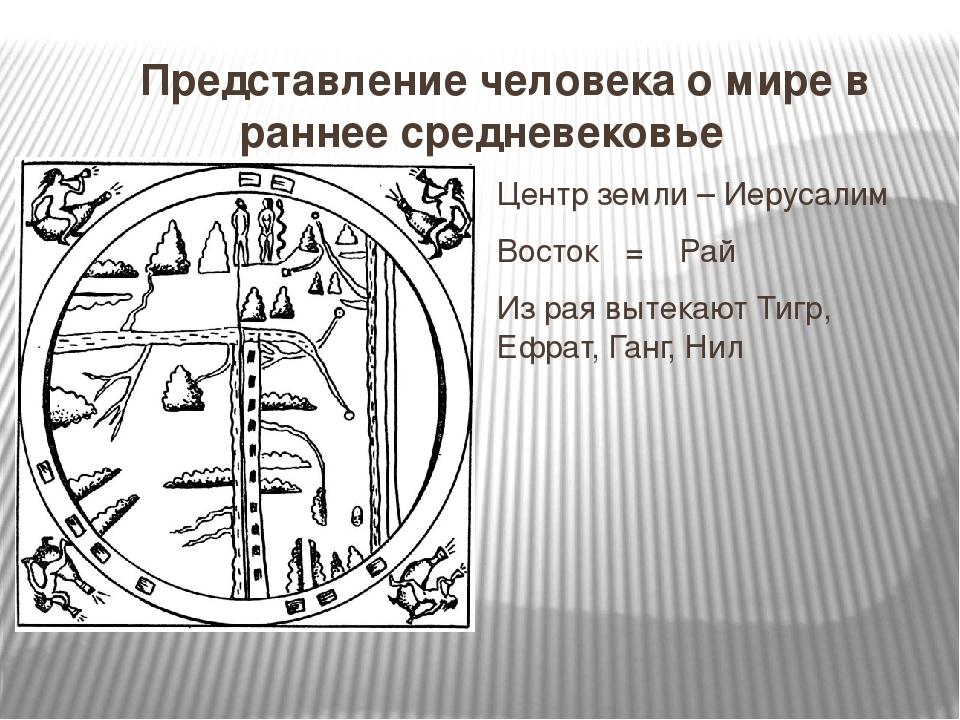 Представление человека о мире в раннее средневековье Центр земли – Иерусалим...