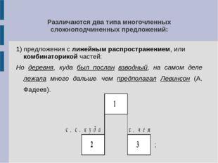 Различаются два типа многочленных сложноподчиненных предложений: 1) предложен