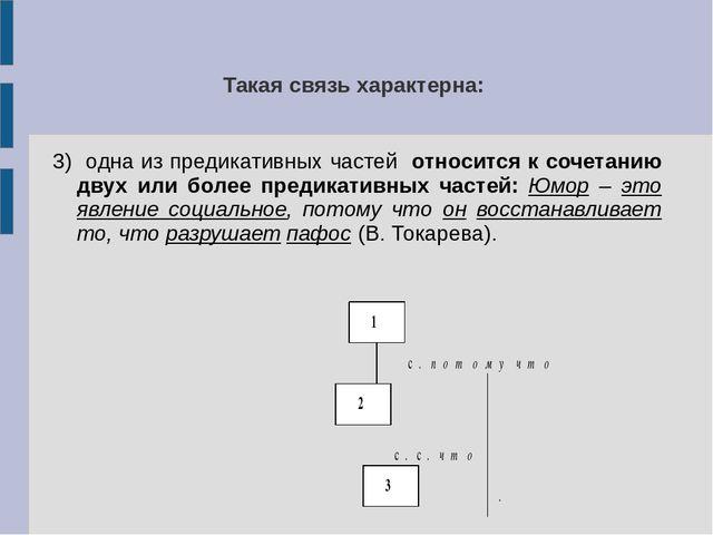Такая связь характерна: 3) одна из предикативных частей относится к сочетанию...