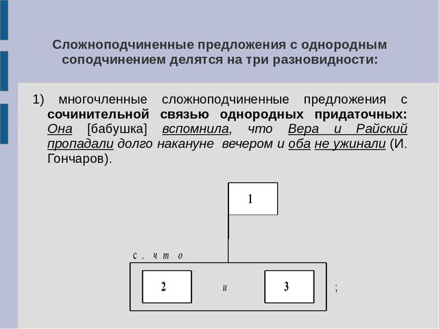 Сложноподчиненные предложения с однородным соподчинением делятся на три разно...