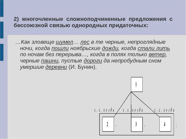 2) многочленные сложноподчиненные предложения с бессоюзной связью однородных...