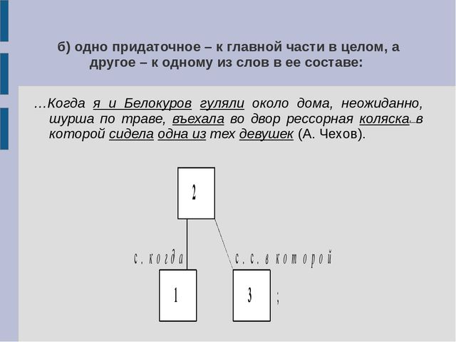б) одно придаточное – к главной части в целом, а другое – к одному из слов в...