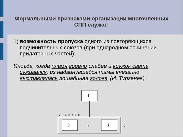 Формальными признаками организации многочленных СПП служат: 1) возможность пр...