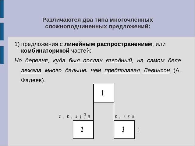 Различаются два типа многочленных сложноподчиненных предложений: 1) предложен...