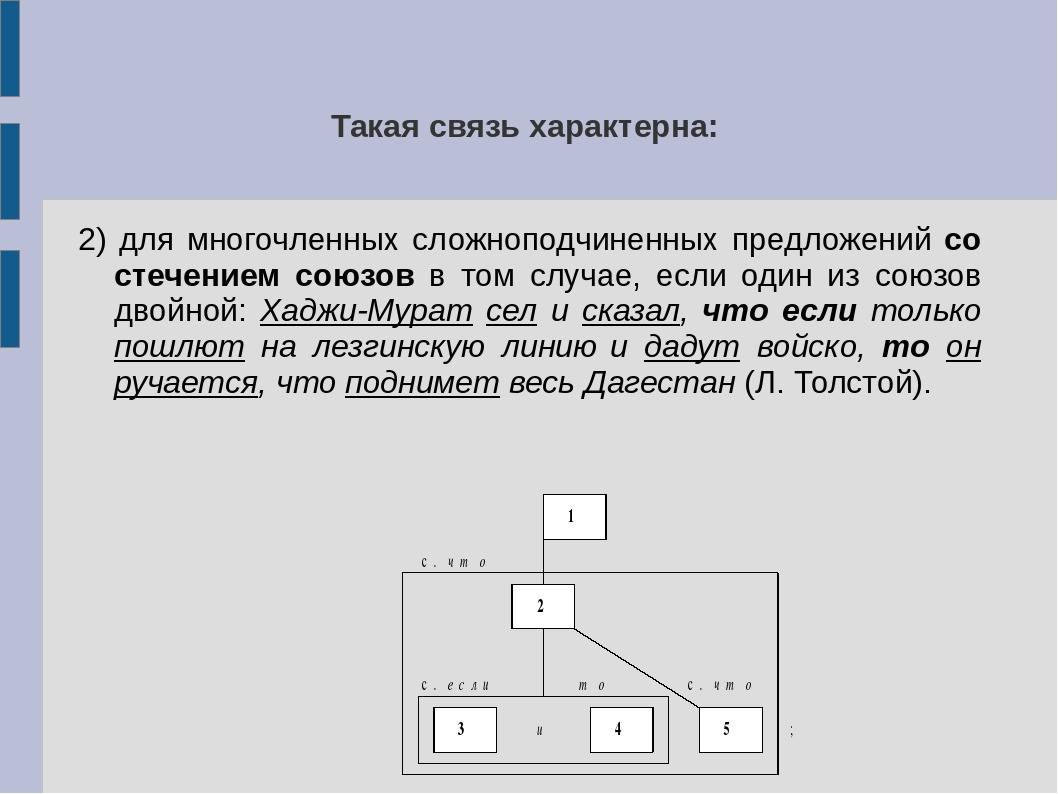 Такая связь характерна: 2) для многочленных сложноподчиненных предложений со...