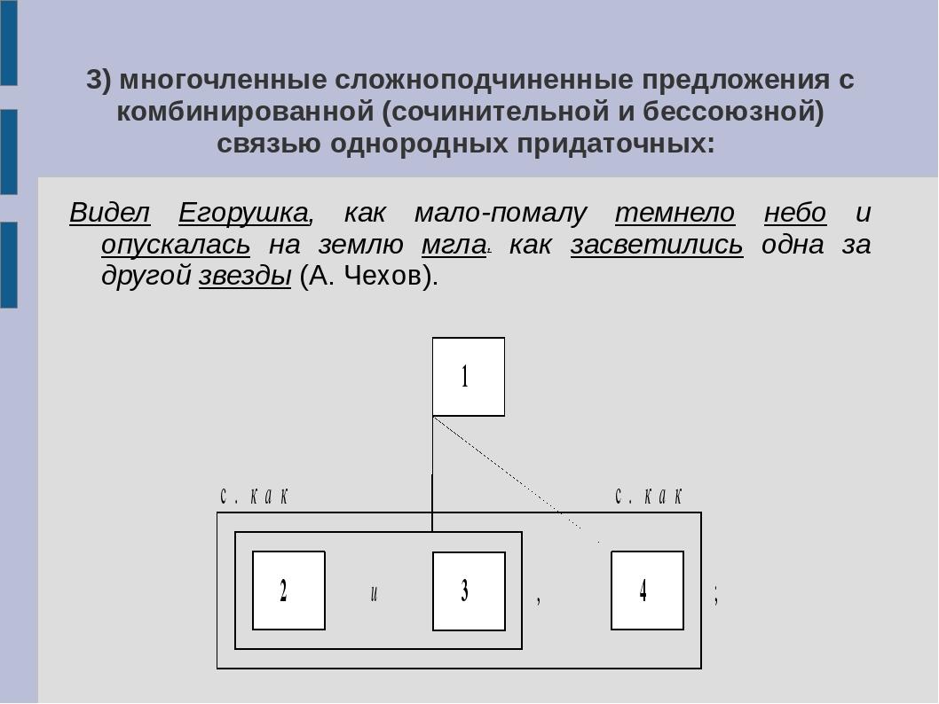 3) многочленные сложноподчиненные предложения с комбинированной (сочинительно...