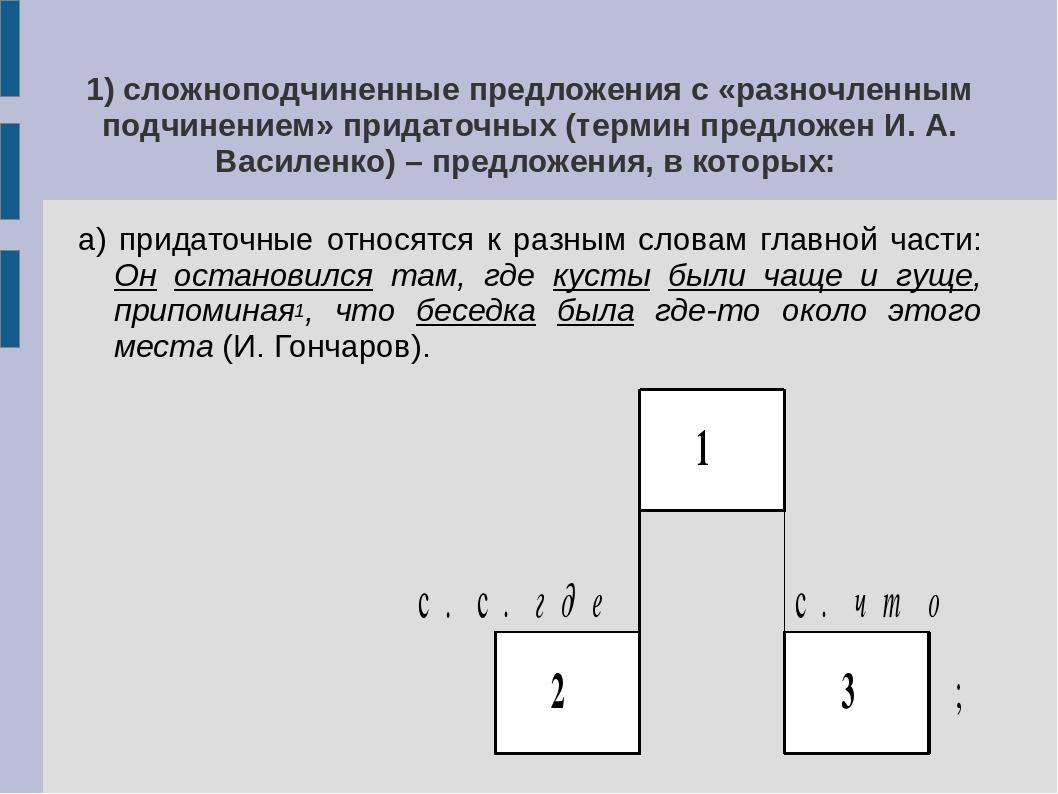 1) сложноподчиненные предложения с «разночленным подчинением» придаточных (те...