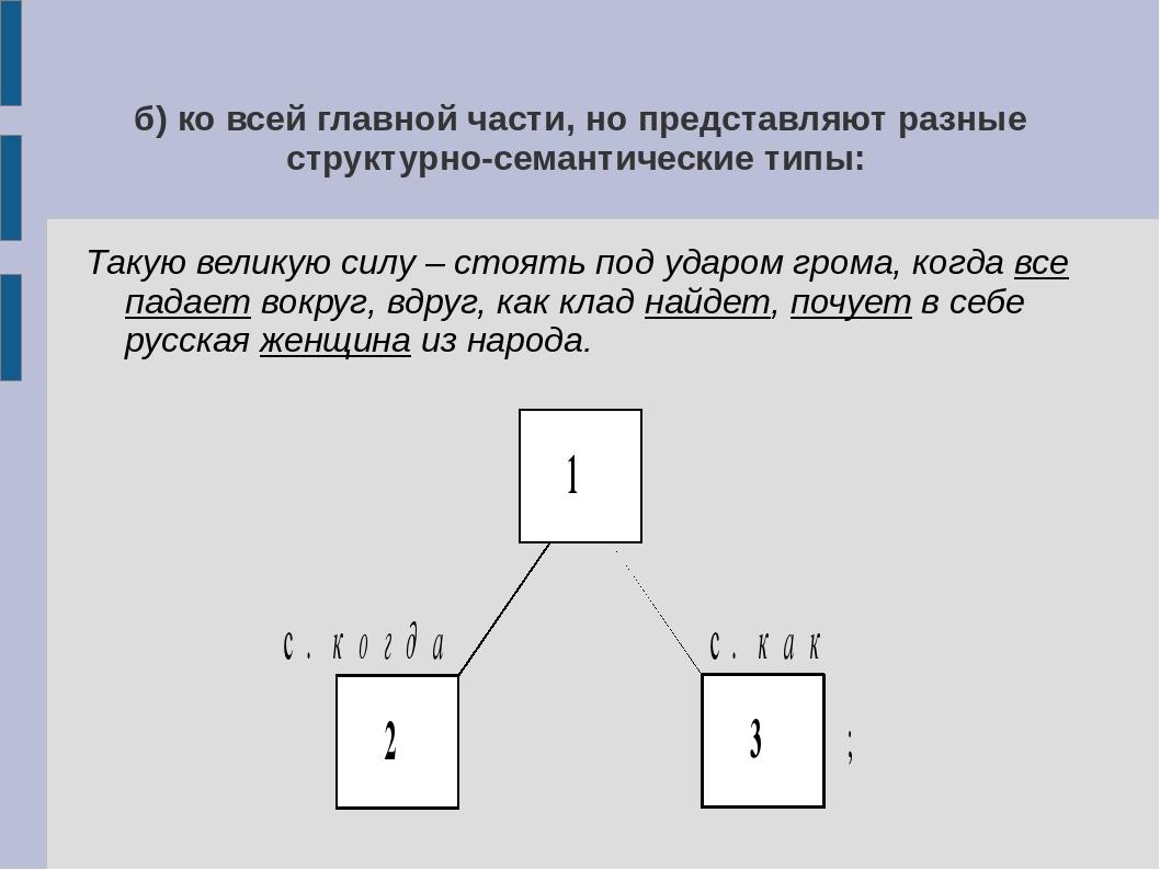 б) ко всей главной части, но представляют разные структурно-семантические тип...