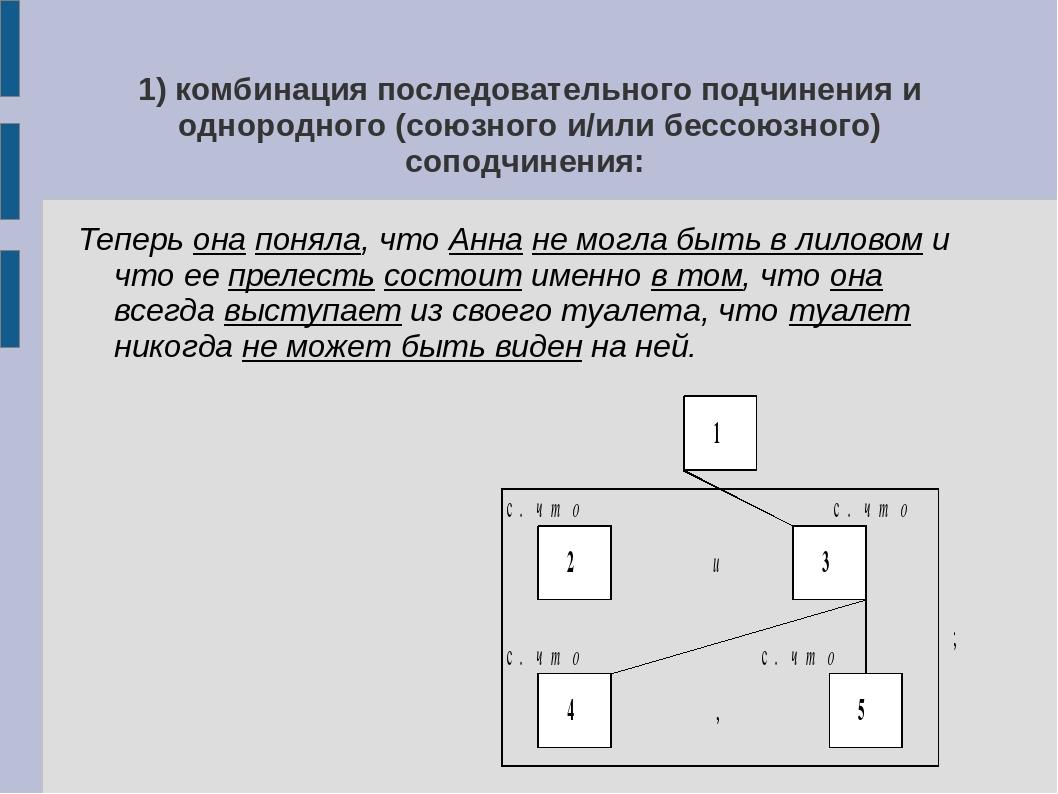 1) комбинация последовательного подчинения и однородного (союзного и/или бесс...