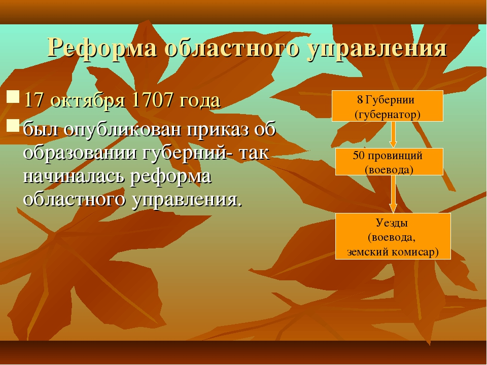 Реформа областного управления 17 октября 1707 года был опубликован приказ об...