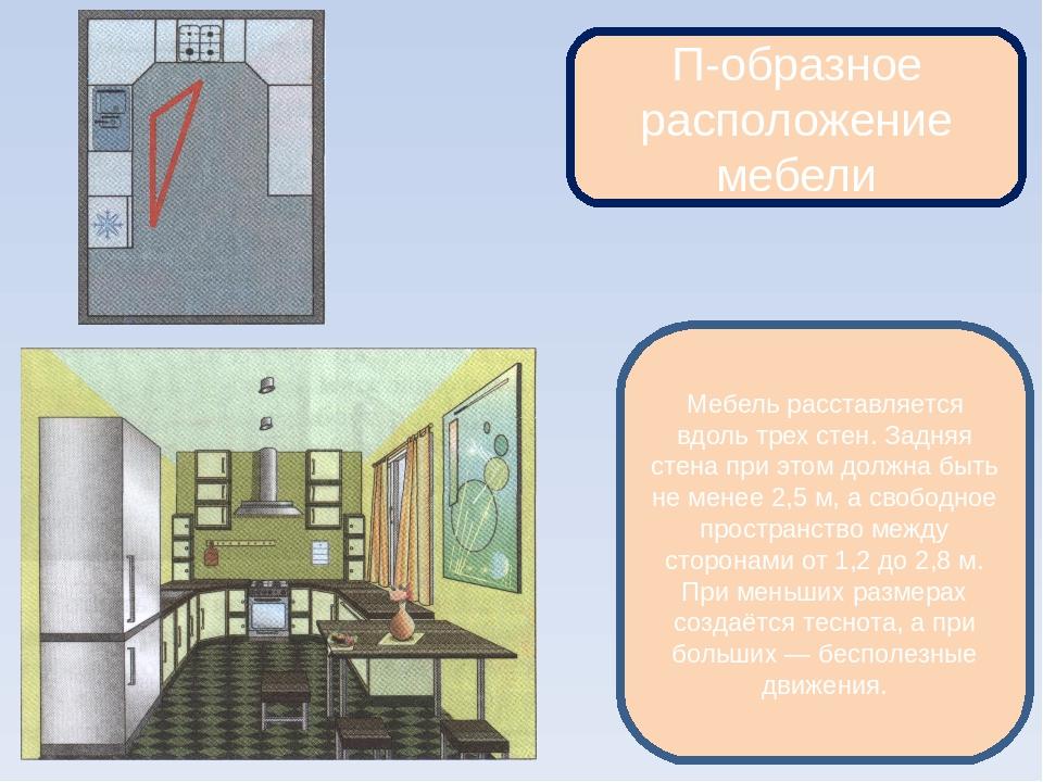 П-образное расположение мебели Мебель расставляется вдоль трех стен. Задняя...