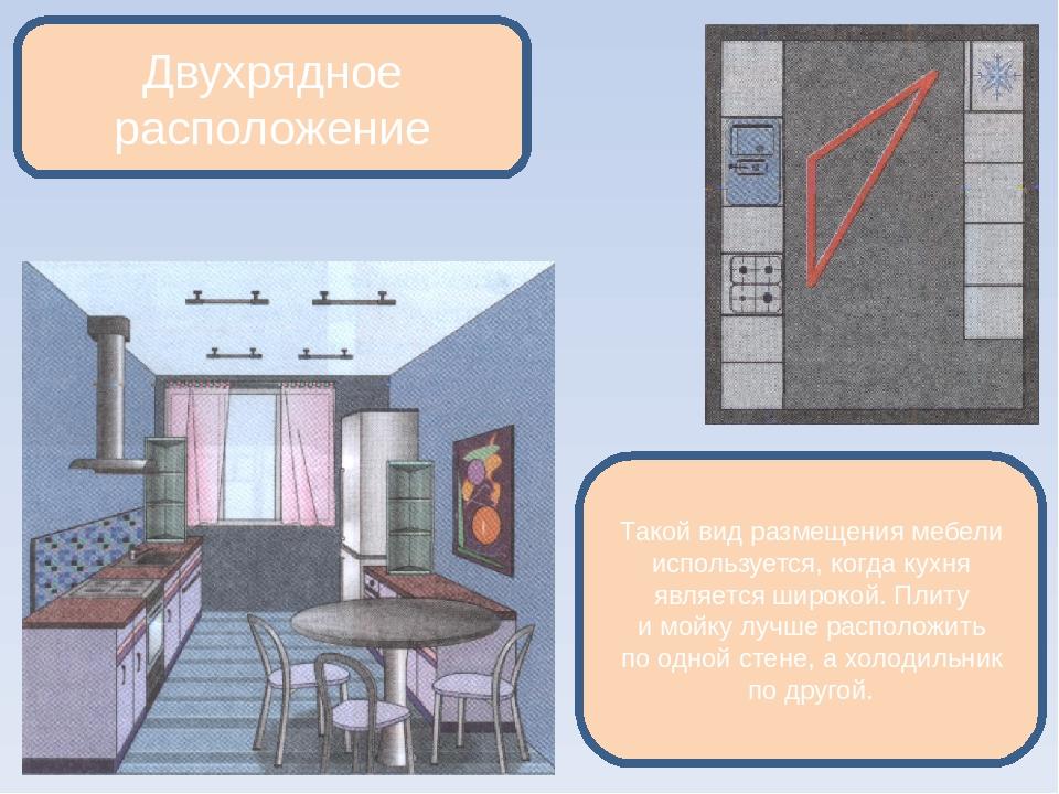 Двухрядное расположение Такой вид размещения мебели используется, когда кухн...