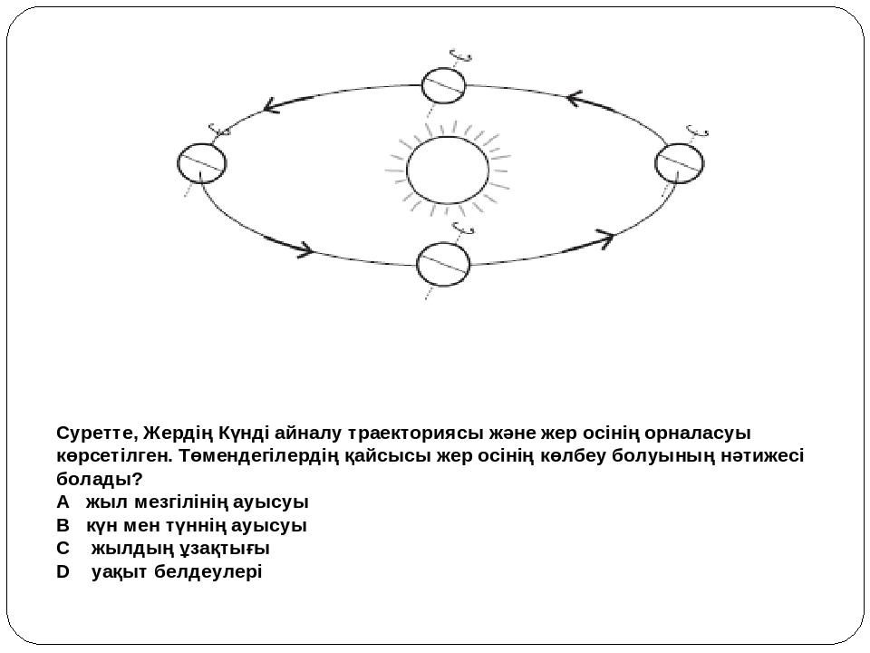 Суретте, Жердің Күнді айналу траекториясы және жер осінің орналасуы көрсетілг...