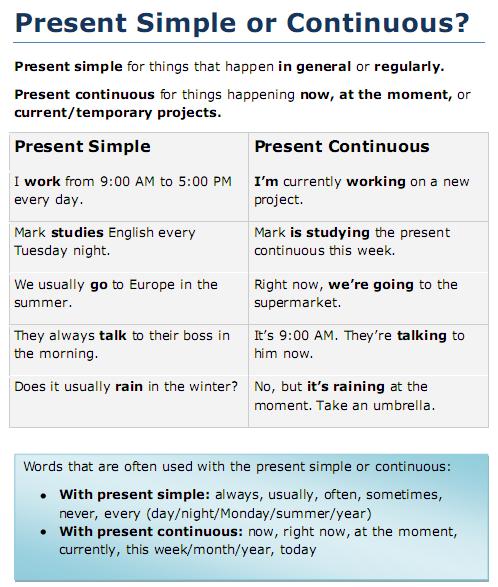 Прошедшее время в английском языке Грамматика engblogru