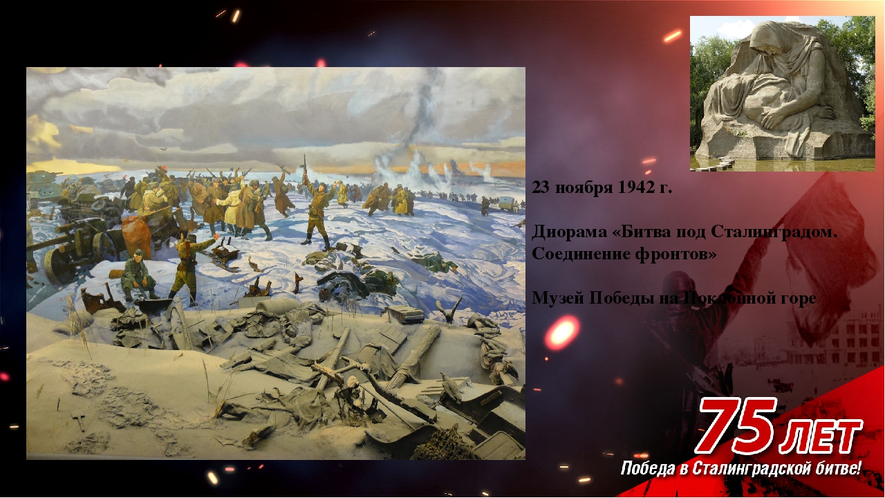 23 ноября 1942 г. Диорама«Битва под Сталинградом. Соединениефронтов» Музей...