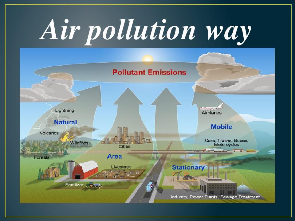 air water polution
