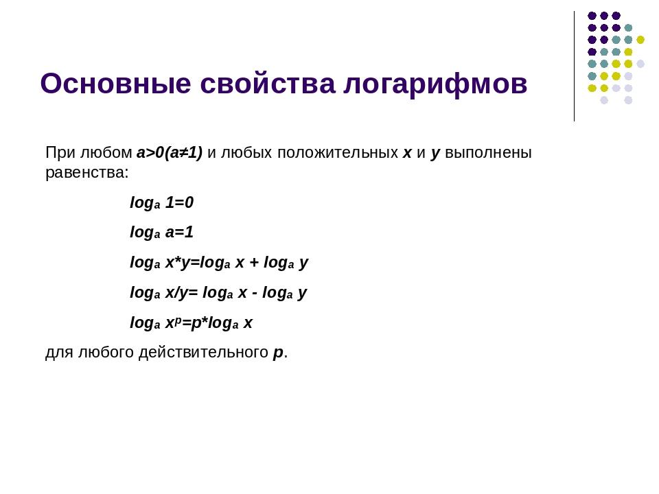 Реферат на тему логарифм числа 7971