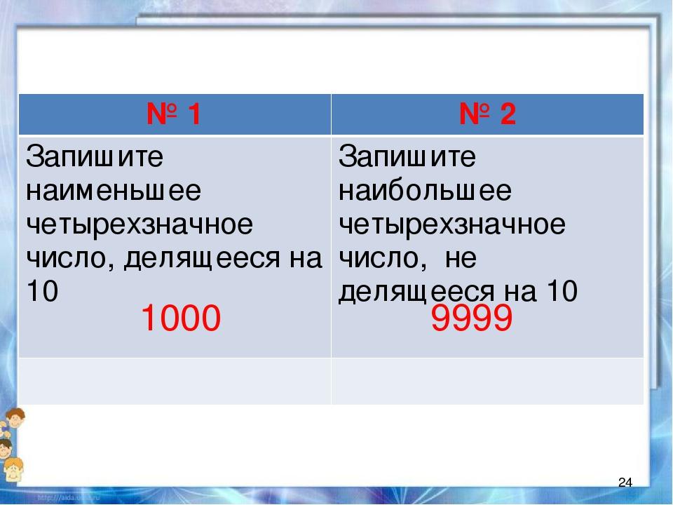 1000 9999 * № 1№ 2 Запишите наименьшее четырехзначное число, делящееся на 10...