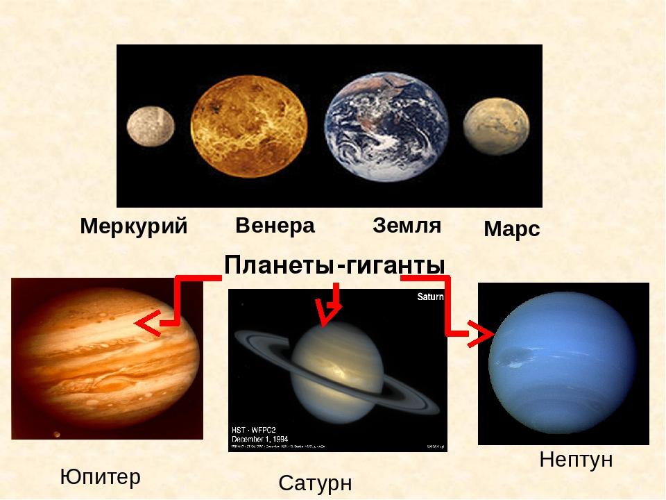 Марс Меркурий Сатурн Юпитер Нептун Планеты-гиганты Земля Венера