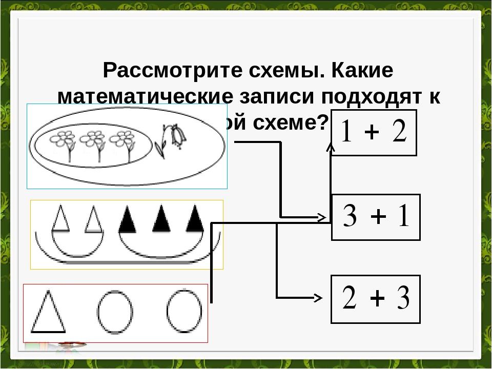 Презентация и конспект урока прибавление числа три умк пнш