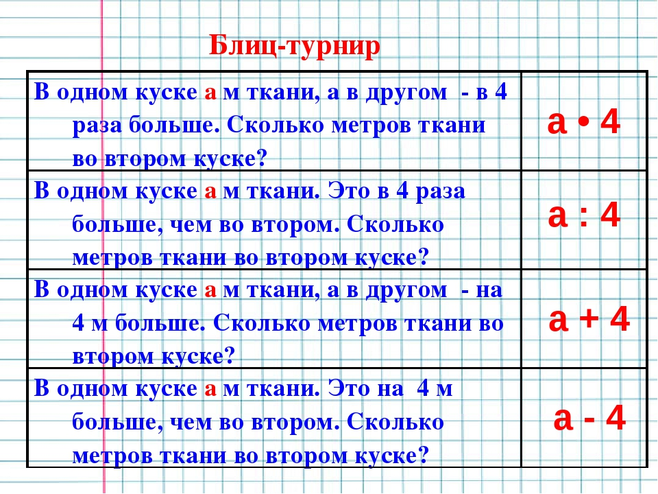 Блиц-турнир а • 4 а : 4 а + 4 а - 4 В одном куске а м ткани, а в другом - в 4...
