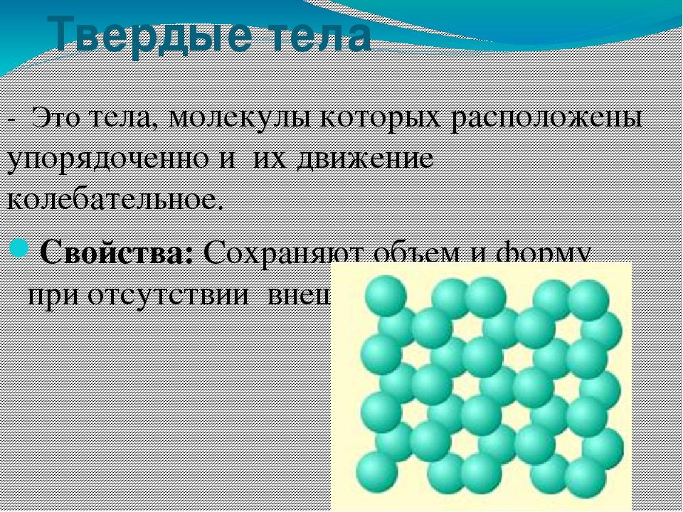 картинки по физике с молекулами проведения узи