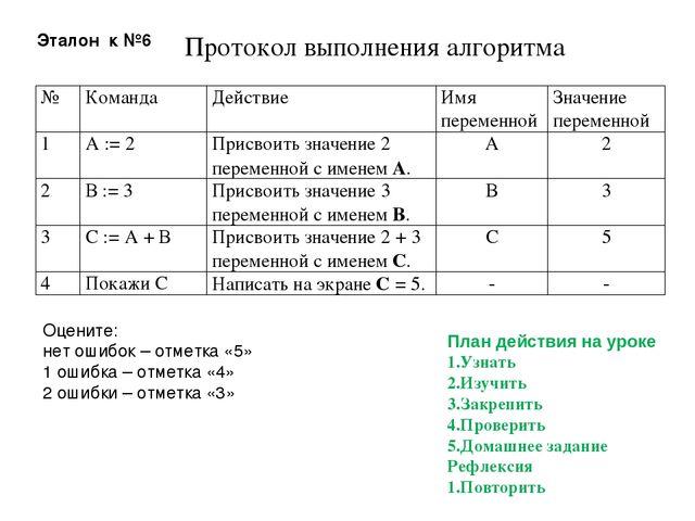 Разработка технологических карт и протоколов уроков математика 5 класс