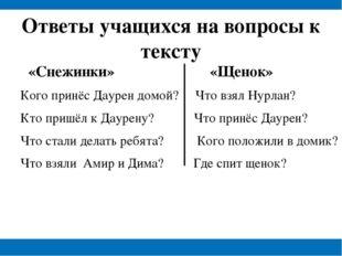 Ответы учащихся на вопросы к тексту «Снежинки» «Щенок» Кого принёс Даурен до