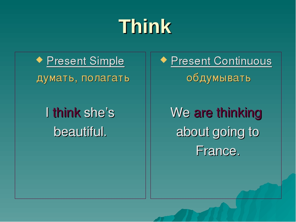Способы выражения будущего времени в английском языке ...