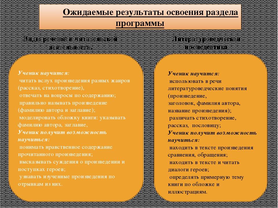 Ожидаемые результаты освоения раздела программы Виды речевой и читательской...