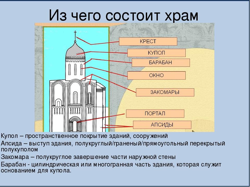чемпионов УЕФА основа пласкифитара при строение церкви хэтчбеки высоким