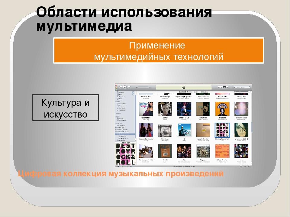 Области использования мультимедиа Применение мультимедийных технологий Культу...