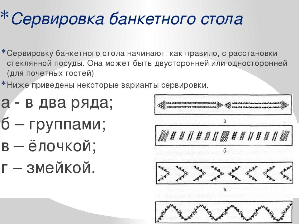 Сервировка банкетного стола Сервировку банкетного стола начинают, как правило...