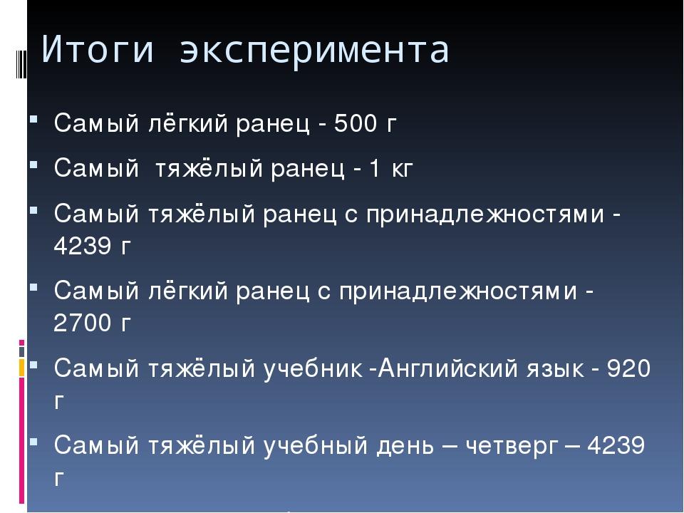 Итоги эксперимента Самый лёгкий ранец - 500 г Самый тяжёлый ранец - 1 кг Самы...