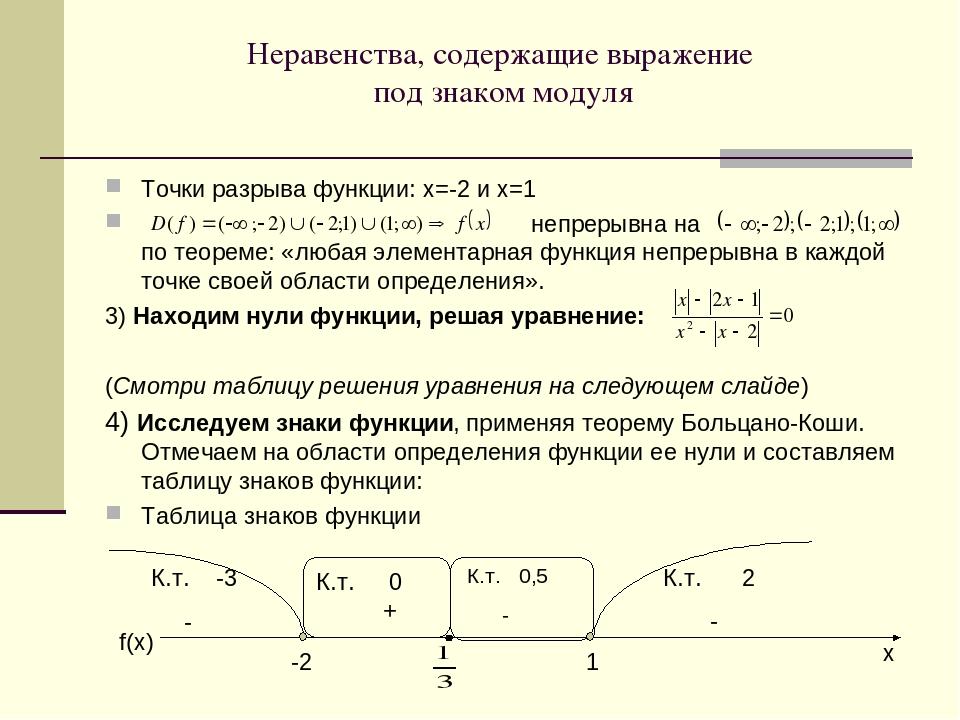 Неравенстао содержащие переменную под знаком модуля