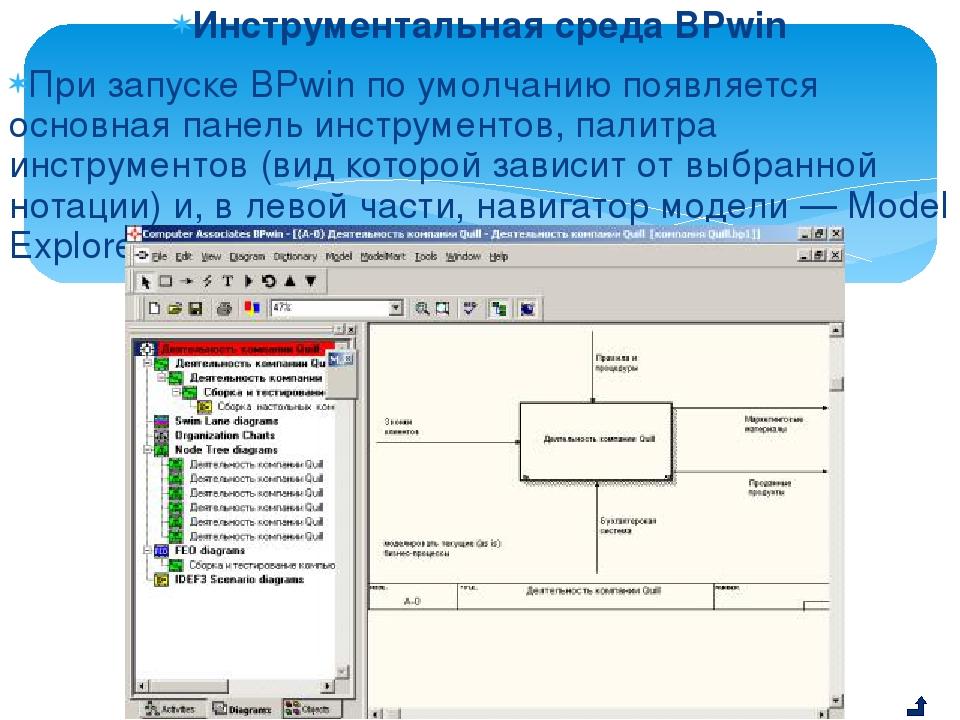 Инструментальная среда bpwin реферат 4305