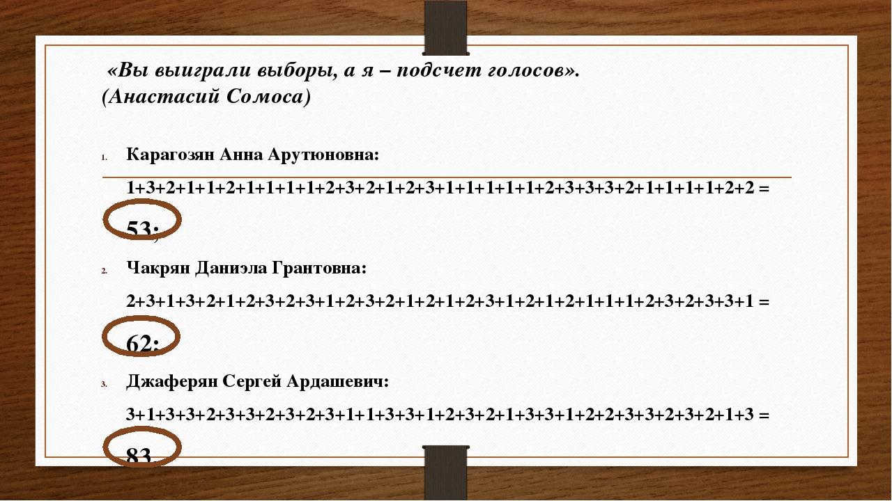 «Вы выиграли выборы, а я – подсчет голосов». (Анастасий Сомоса) Карагозян Ан...