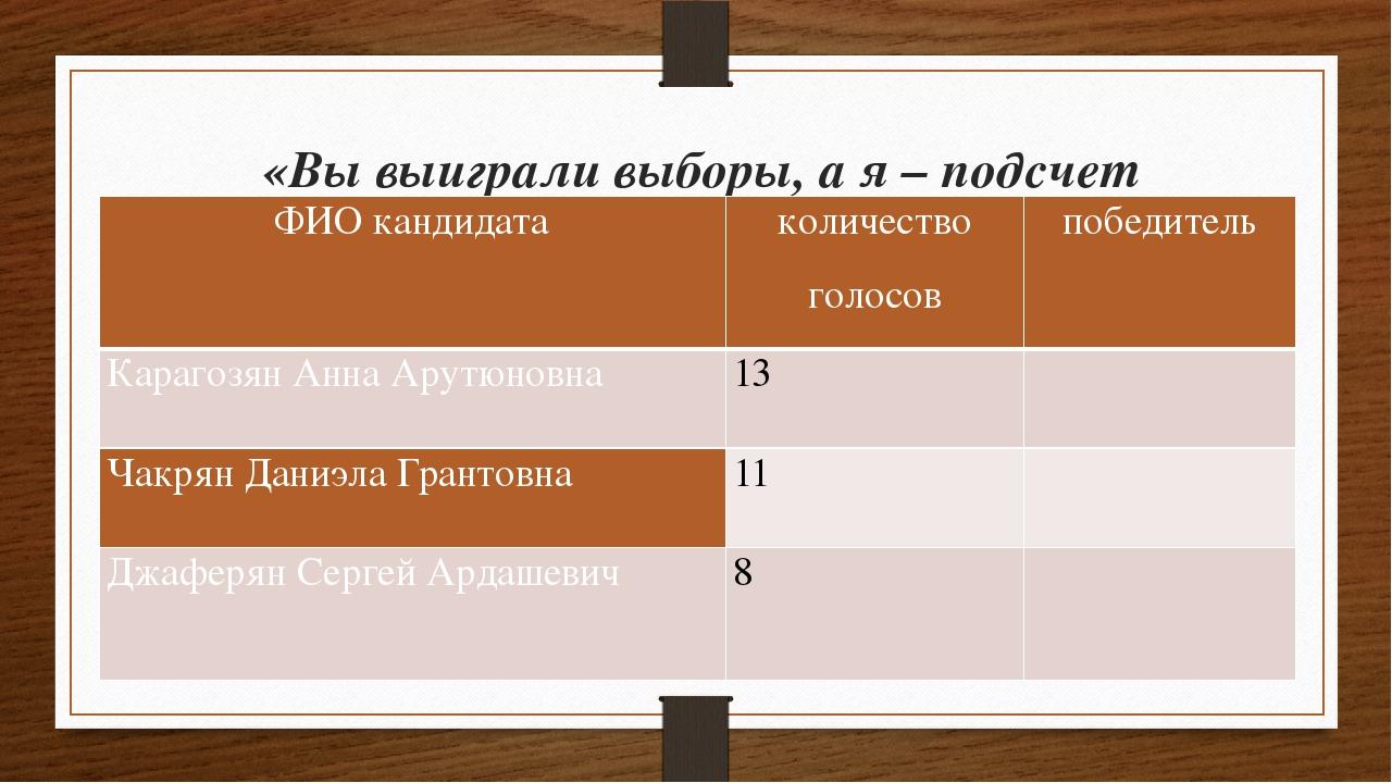 «Вы выиграли выборы, а я – подсчет голосов». (Анастасий Сомоса) ФИО кандидат...